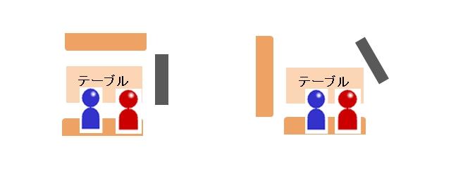 マンツーマンカラオケナンパ席どり最終系.jpg