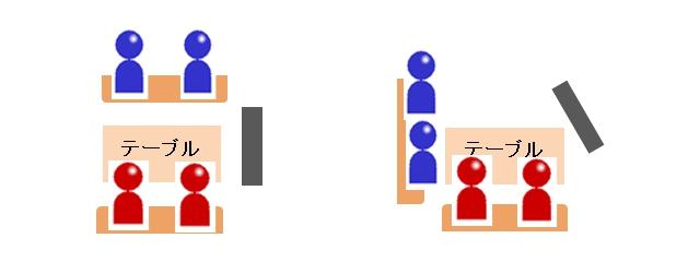 2対2のカラオケ席どりパターン.jpg