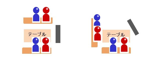 カラオケ2対2の最終系ナンパパターン.jpg