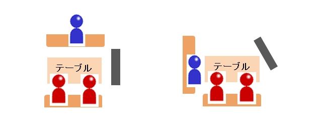 二対二ホスト型ナンパ席どり.jpg