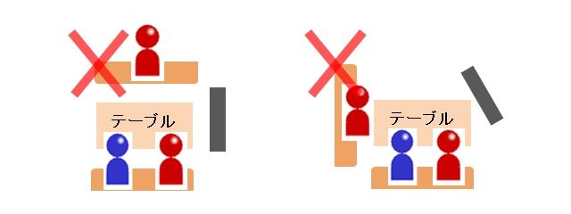 ホスト型ナンパの席どり禁止例.jpg