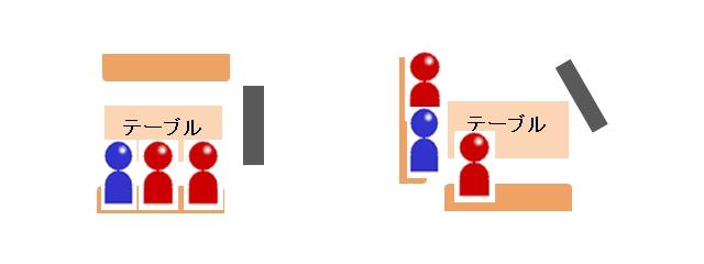 ホスト型ナンパ席どり正解例.jpg